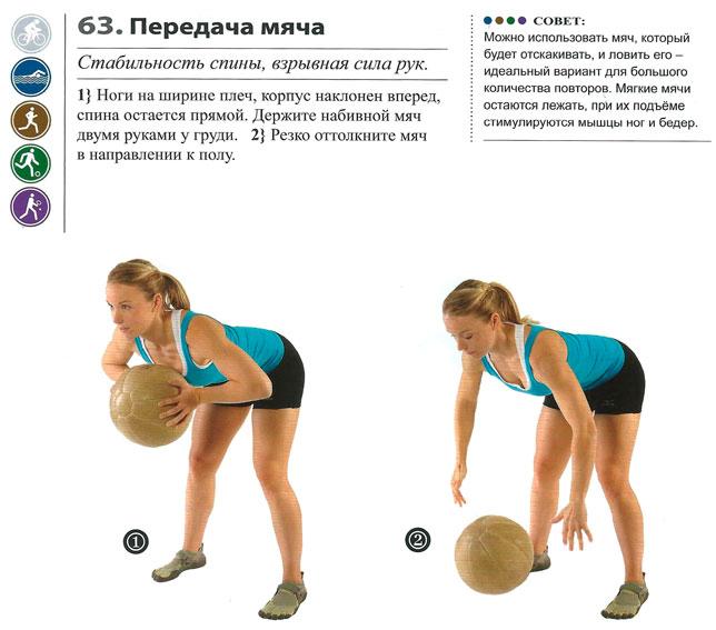 Упражнения с набивными мячами для развития силы