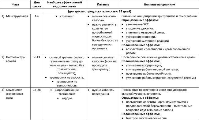 Китайские таблетки для похудения самые эффективные купить в иркутске